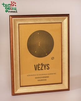 Žvaigždynas kiekvienam zodiako ženklui